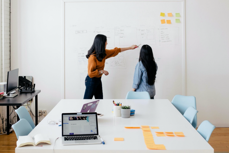 marketing team working on a whiteboard